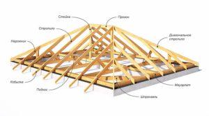 монтаж стропильной крыши