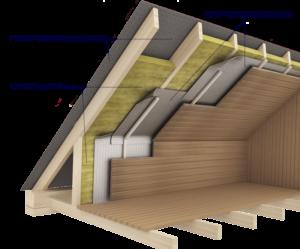 engtktybt мансардной крыши